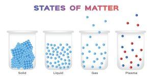 Matter Matters (K-3rd)